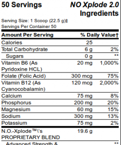 no xplode 2.0 ingredienser
